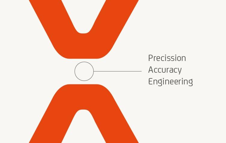 conceptos aritex precisión